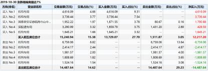 鸿宝备用网址 - 最被看好的十大港股:瑞信将润地目标价升至45.8港元