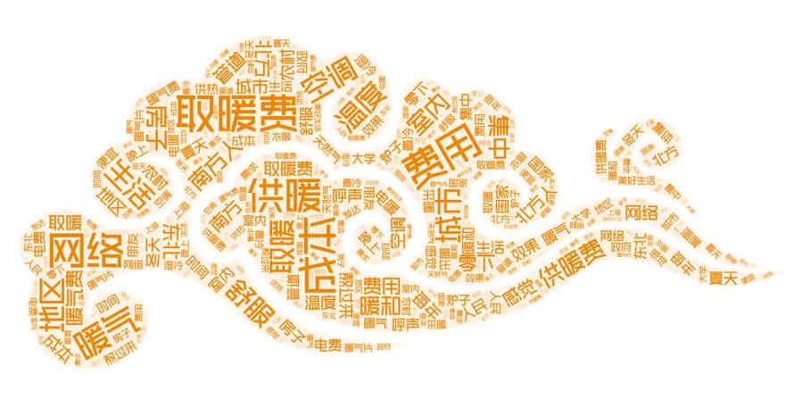 沙龙365网址大全_最难的一年:一个VC的视角丨邦专栏