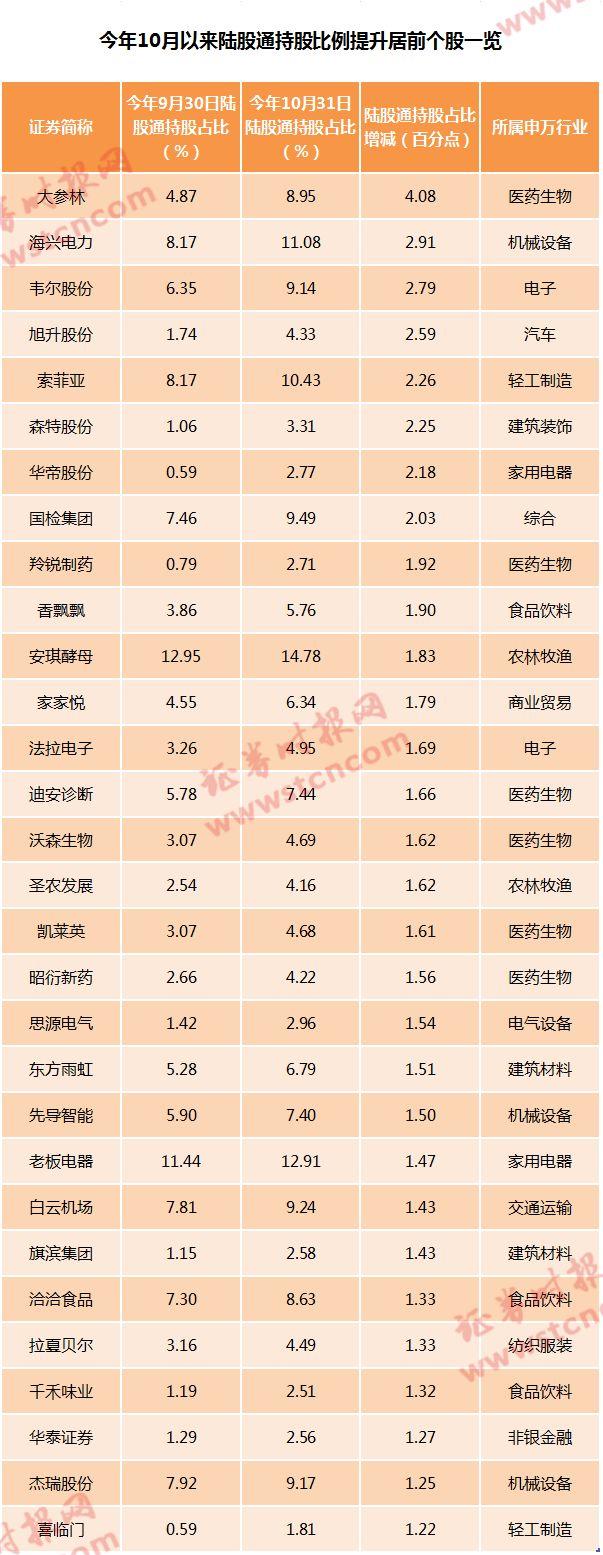 百胜博平台 - 规范市场准入等标准 银保监会酝酿商业保理监管新规