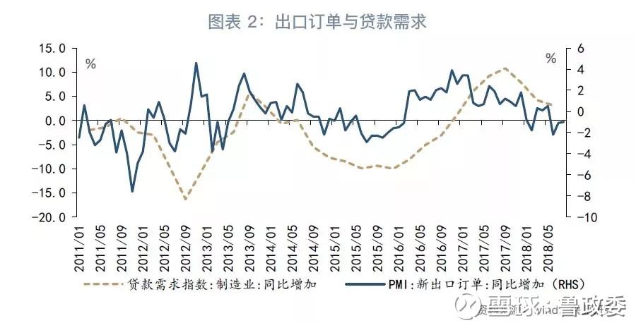 鲁政委评8月金融数据:信贷额度宽松 融资需求回落