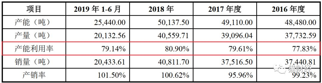 万博世界杯版-基金前三季业绩:最高赚80% 广发博时招商南方夺冠