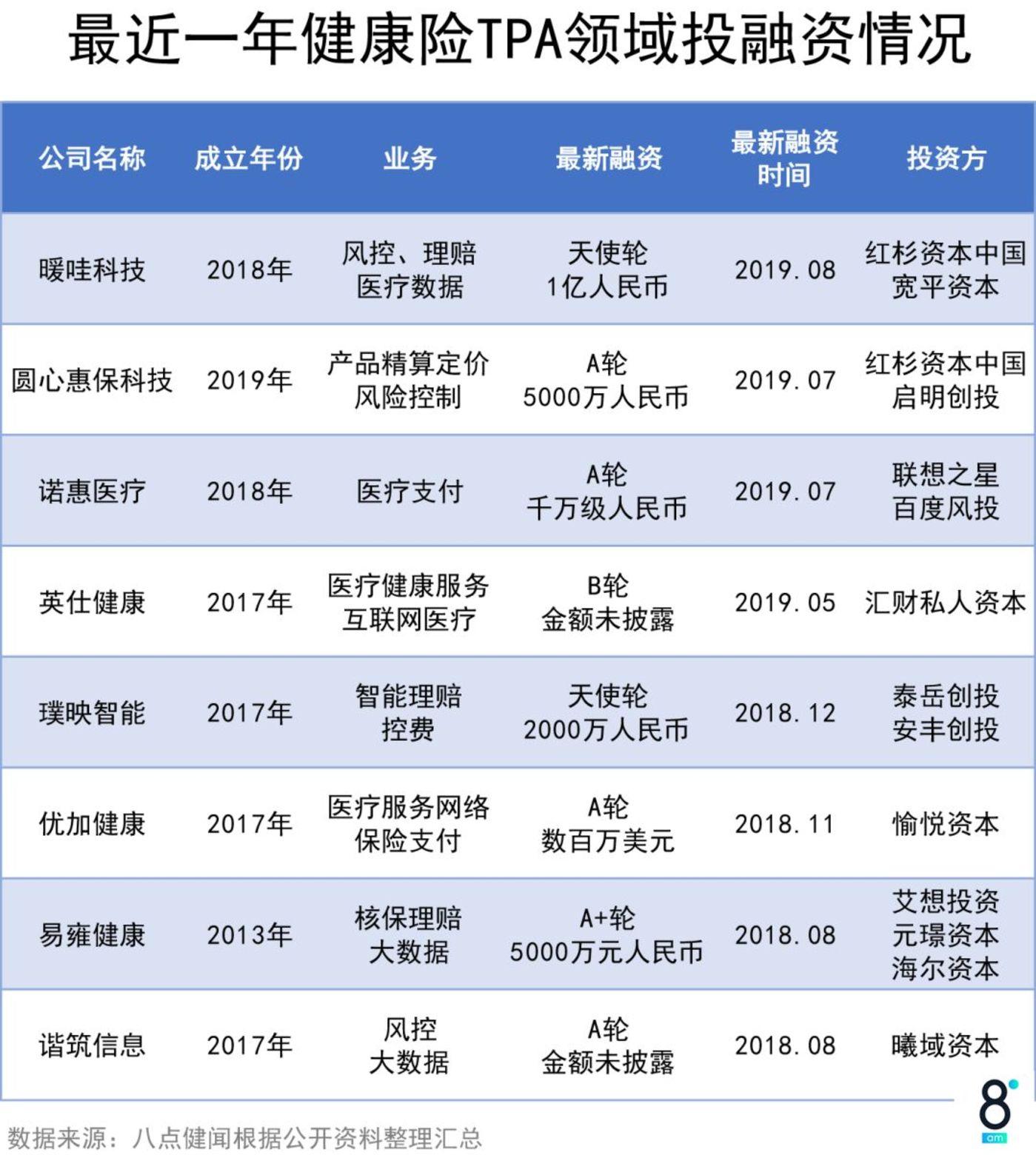 博天堂游戏网址·永旺百货公布2019中期业绩 加强盈利能力巩固竞争力