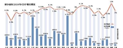 经济高质量发展的核心指标是投入产出率