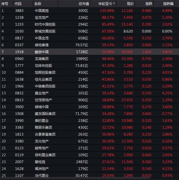 「桥牌游戏下载中文安卓」曾有中国学员自杀的美航校 又有中国人遇事故丧生