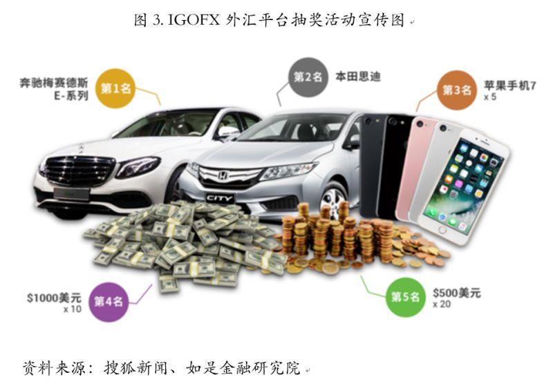 """如果说一些野鸡外汇交易平台发生诈骗案在人们意料之中,香港恒丰环球集团则借助""""高大上的集团背景""""和""""专业操作团队""""诈骗了不少从事金融相关行业、拥有黄金外汇实战经验的专业人士。"""
