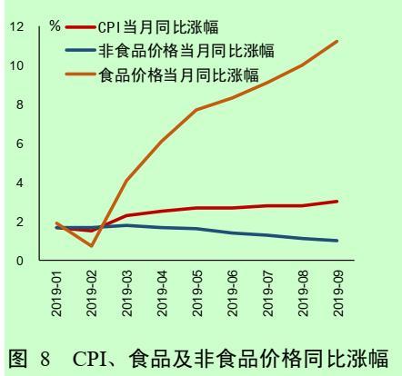 央行看CPI破3:警惕通胀预期发散 PPI不是工业品通缩