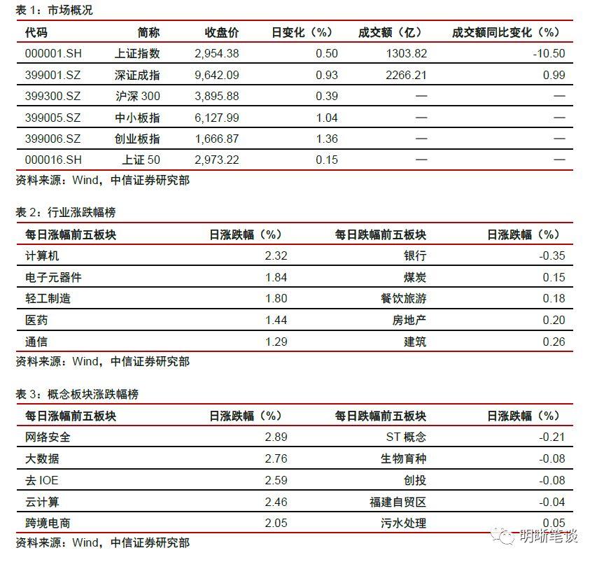 免首存送彩金-「肌肉」中国男篮出线失败,别难过,来看看这些篮球鲜肉调整心情