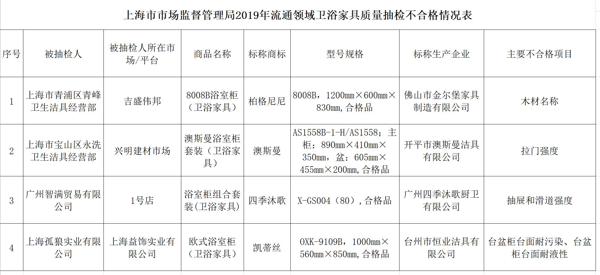 乐百家官方网站loo,这些年,你在重庆还好吗?