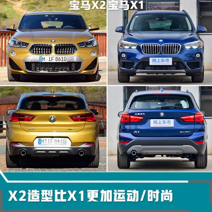 定了,宝马X2轿跑SUV国产 比X1更便宜
