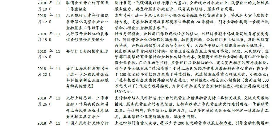 2019年7月经济_汇市观潮2019年1月7日 行业分析报告 经管之家 原人大经济论坛