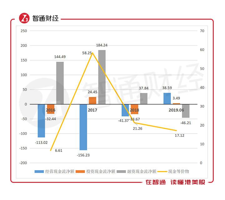 手机现金棋牌测评网,厉害了!惠州这家新型研发机构成立两年营收就达3000多万