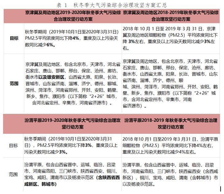 银河娱乐黑平台_气象局:北京大部分地区有大雪 对早高峰影响较大