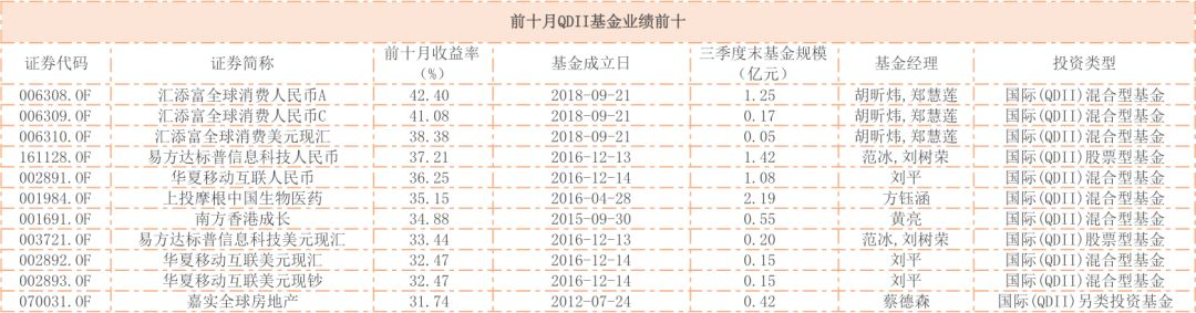 eat168,国家统计局:2019年6月份居民消费价格同比上涨2.7%
