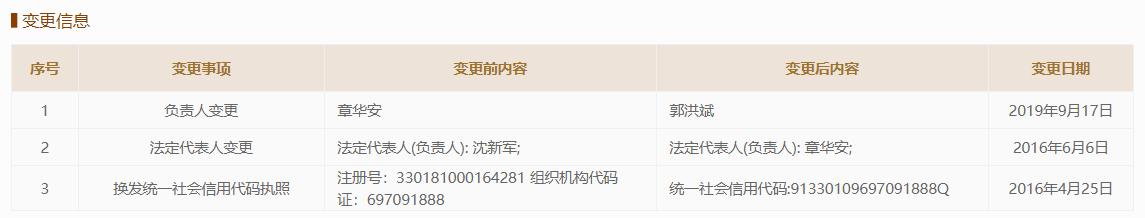"""澳门娱乐777体验卡-""""微波炉大王""""格兰仕凭什么加身""""中国冰箱出口十强""""?"""
