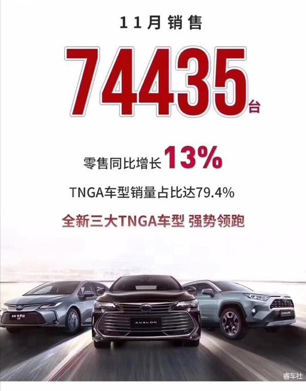 一汽丰田11月份销量出炉,达到了74