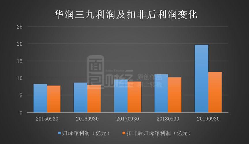 葡京可信官网,A股最强暴发户,拆迁款26亿够躺赢80年,为一年净利的78倍