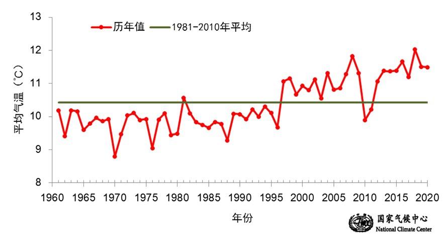 官方:预计今年夏季我国极端天气气候事件偏多图片