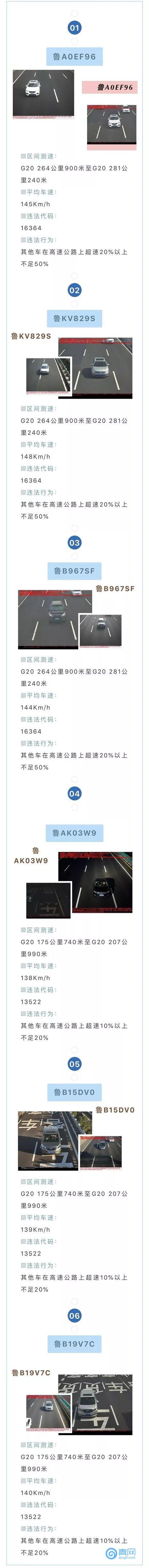 济青北线区间测速已启用 首批超速司机名单曝光