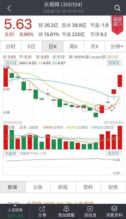控股子公司新乐视智家拟以90亿元的估值引入数名战略投资者