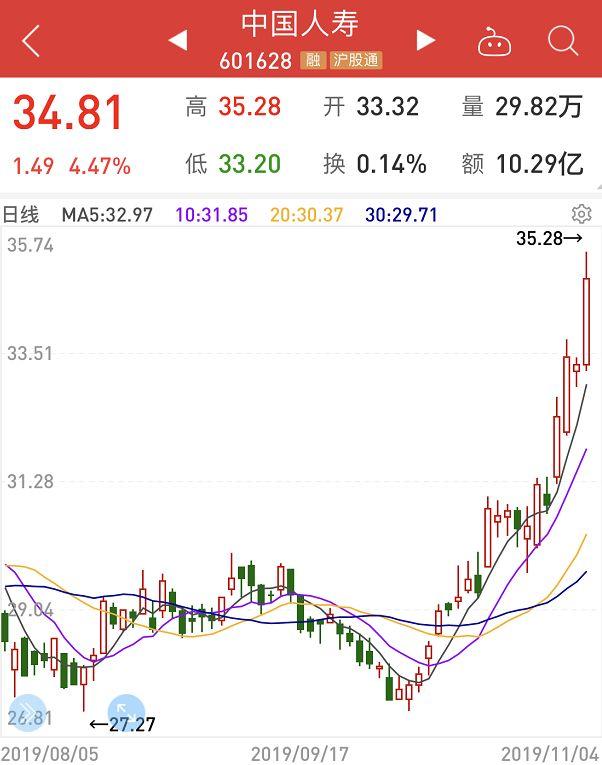 万象娱乐场客户端|快讯:港股恒指高开0.03% 太古股份公司涨3%领涨蓝筹
