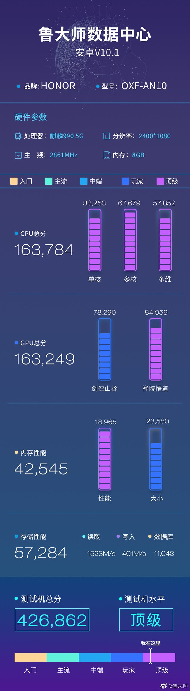 stream交易平台官网 - 中国速度再创造一历史 001A将碾压俄日英法四国航母