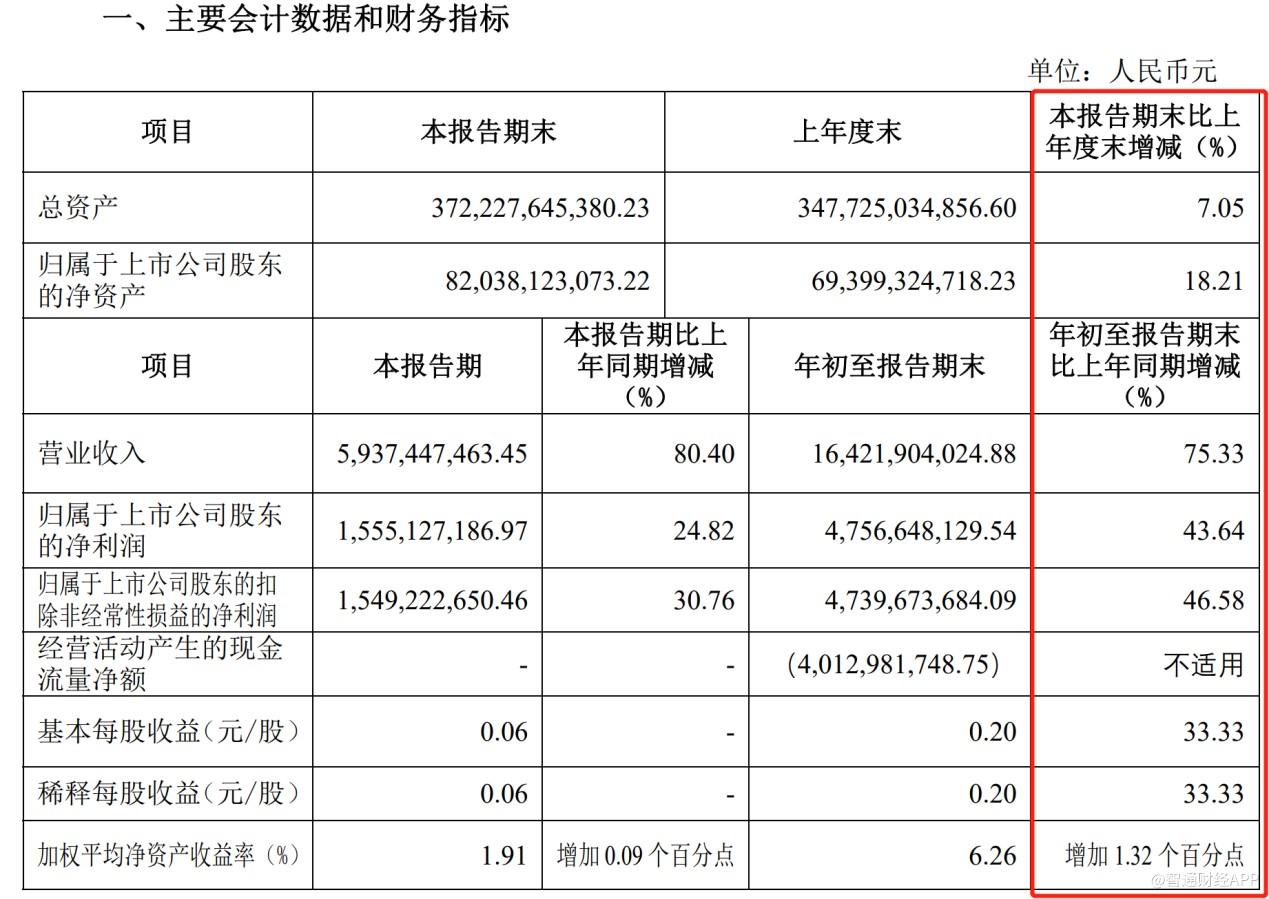 bodog官网手机版下载 东方园林10亿公司债卖出5000万 8亿债务发新还旧落空
