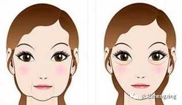 皮肤年轻化
