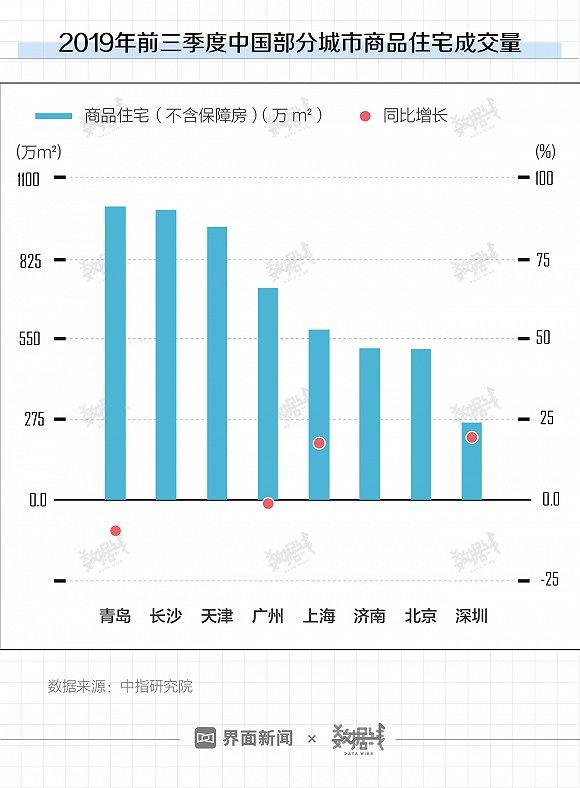 「最正规的网上赌场」香港与内地资本市场互联互通五周年见证两地双赢