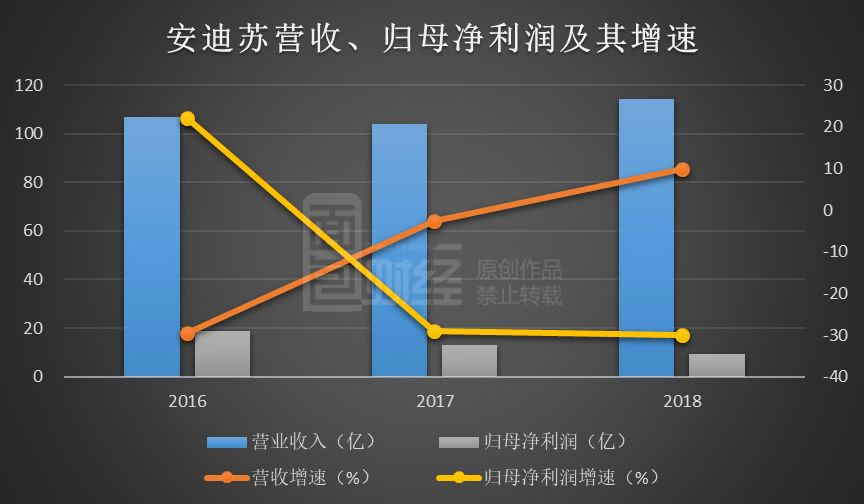「快乐10分网站」这几天关于中国的三件大事 信号明确
