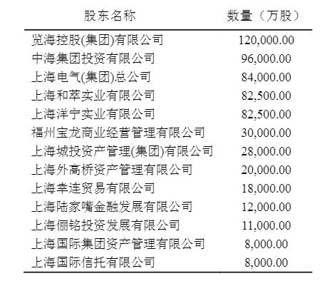 亚洲城cabet-云南城投:公司下属公司竞得土地使用权