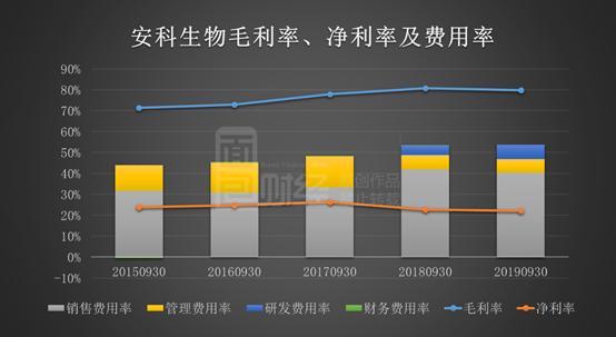 普京赌场官方-iPhone 11 Pro Max屏幕获DisplayMate最高A 评价