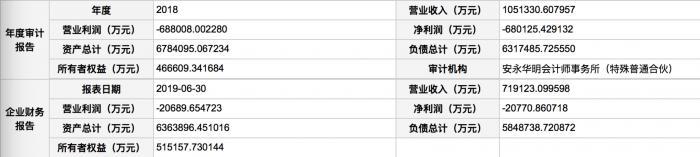 定了!中国信达75亿元出售幸福人寿50.995%股权