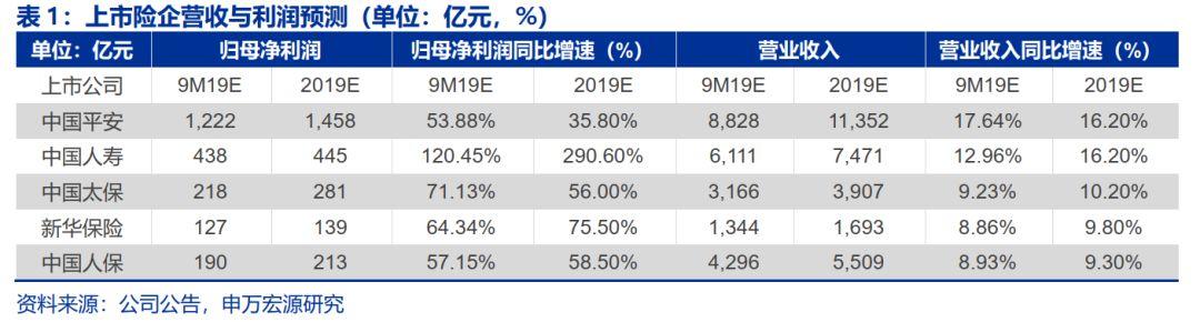 http://www.shangoudaohang.com/kuaixun/222579.html