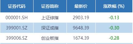 鑫彩手机客户端下载,2020年中国新能源汽车市场将略有反弹,但不会爆发