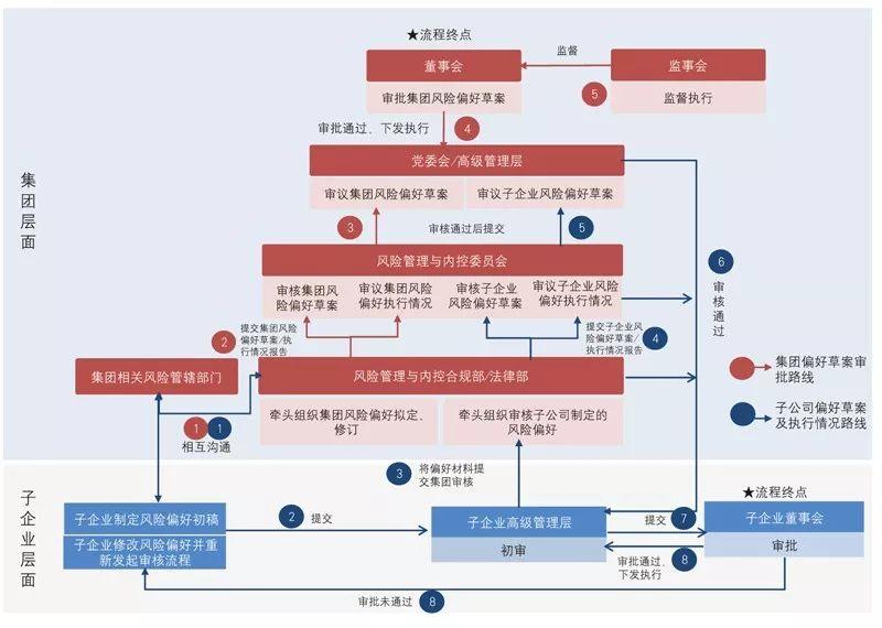 华都app下载-浙商财险突破监管禁令开展非车险新业务 被罚40万元