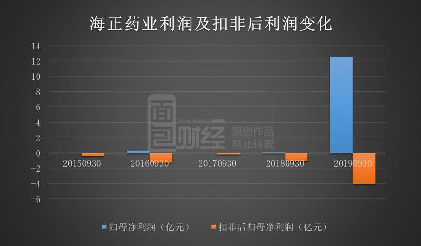 飞天娱乐场在线娱乐网|金科股份溢价11倍收购实控人胞弟资产 2董事集体反对
