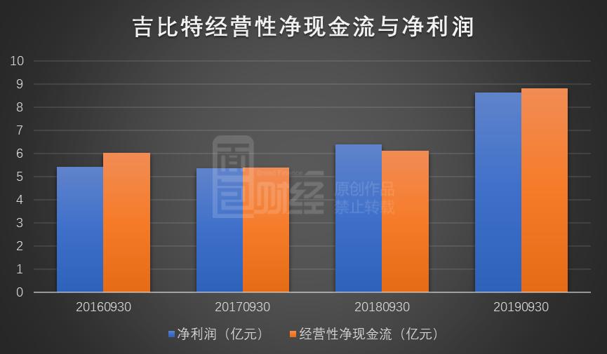 k8凯发集团app官方下载_对接国企改革机遇 华夏中证央企ETF联接正在发行