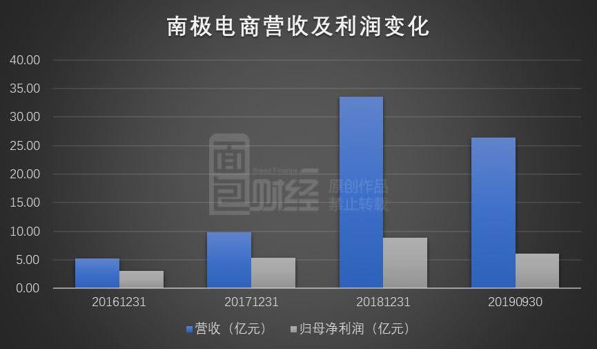 凯时官网app·安康人的酸菜情结:三天不吃酸,走路打窜窜