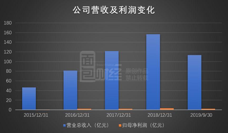 德赢app手机版 - 最高检公安部:22个月3.25万人因性侵未成年人被起诉