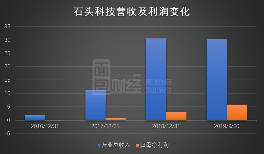 「博彩那些网站可以用花呗支付」Yi周记|奥迪宝马有新车/传奇车型将停产/电动车未来不在特斯拉?