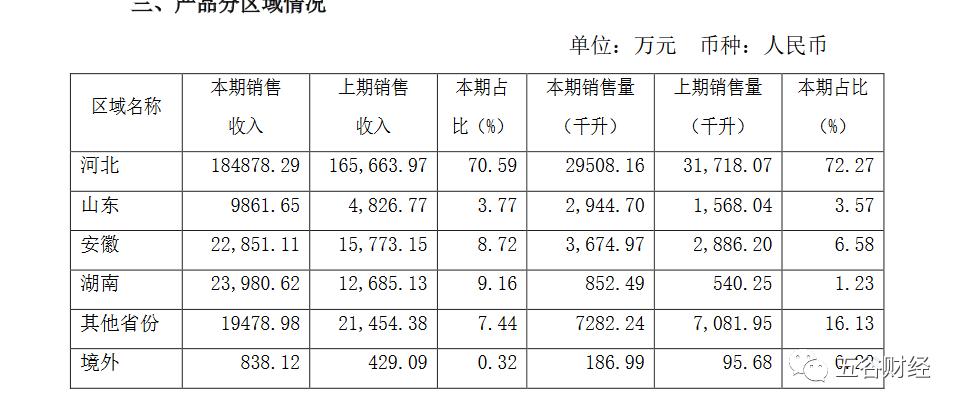 网上投注平台官方-青岛海关颁发首张长期有效出口食品生产企业备案证明