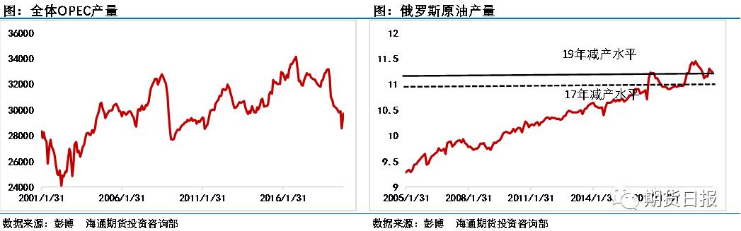 50%投注 里昂:金沙中国目标价43.68港元 维持跑输大市评级