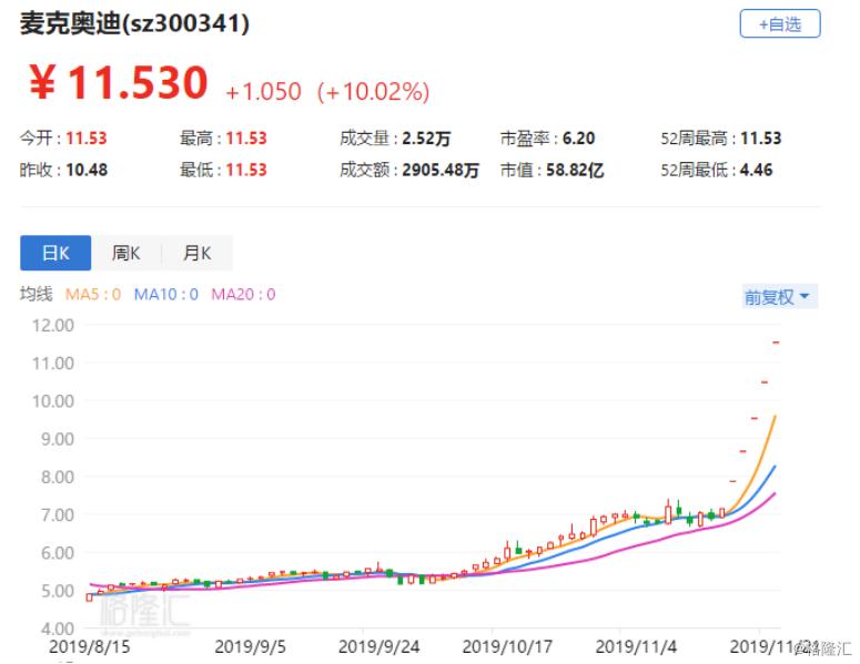「葡京娱乐新mg电子游艺」前九个月全国棚户区改造开工274万套 约占年度目标95%