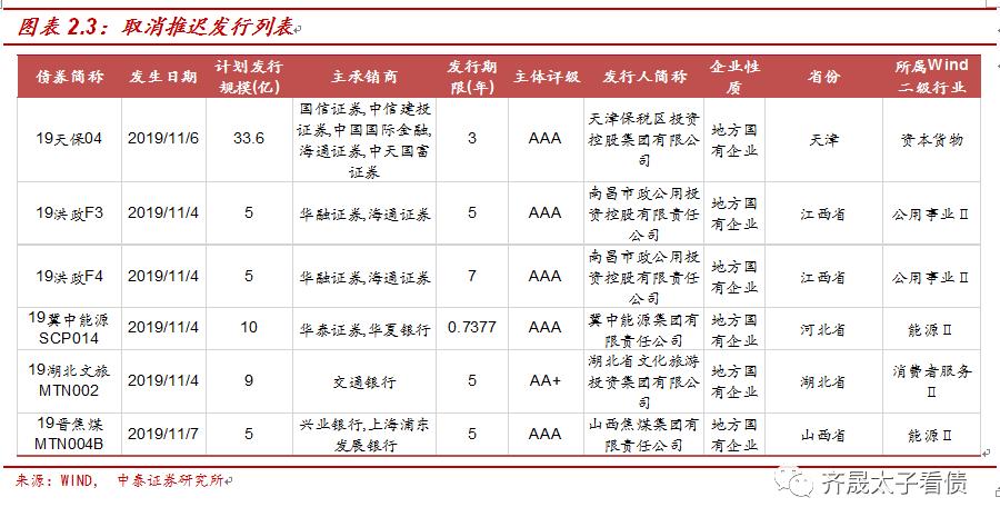 齐发官网赌场,中国现役最贵四款枪械公布,尤其最后一款,网友:看看就好!