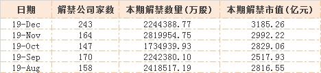 全民彩票如何注销·午评:沪股通净流入10.96亿 深股通净流出8.85亿