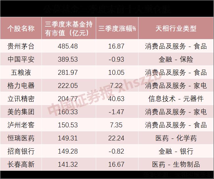 「我在葡京28」河北华林一年吸金39亿:投诉量居榜首,超权健一倍