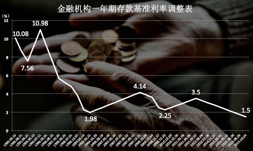 「9188彩票游戏攻略」油价飙一成 中海油涨近9%暂冠蓝筹
