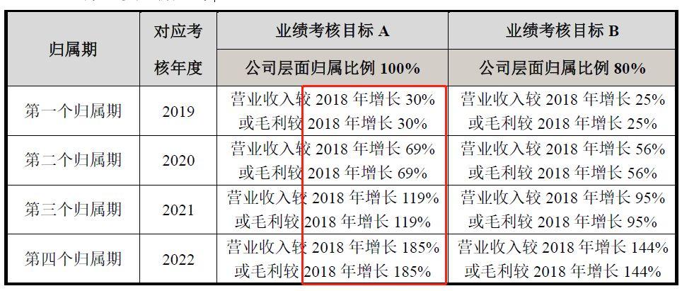 http://www.weixinrensheng.com/gaoxiao/880269.html