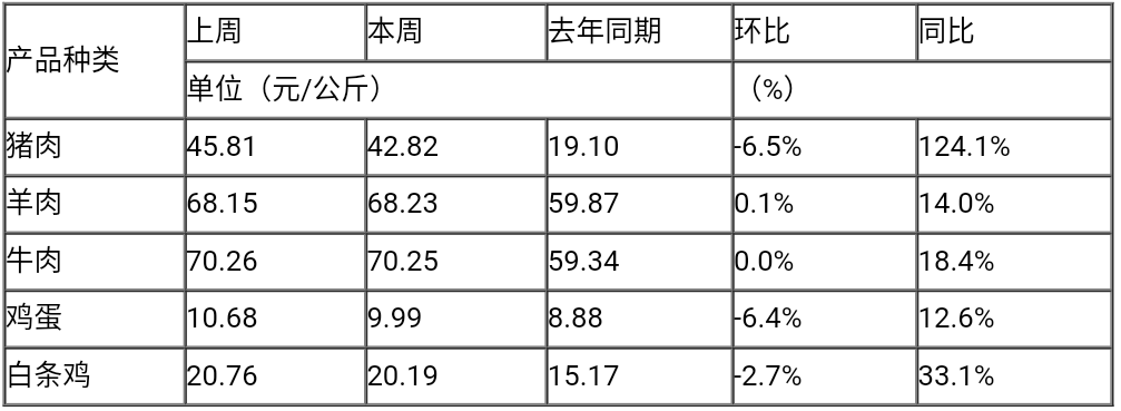 大发888娱乐开户官网_周鸿祎:5G时代,网络安全隐患是车联网最头疼的问题