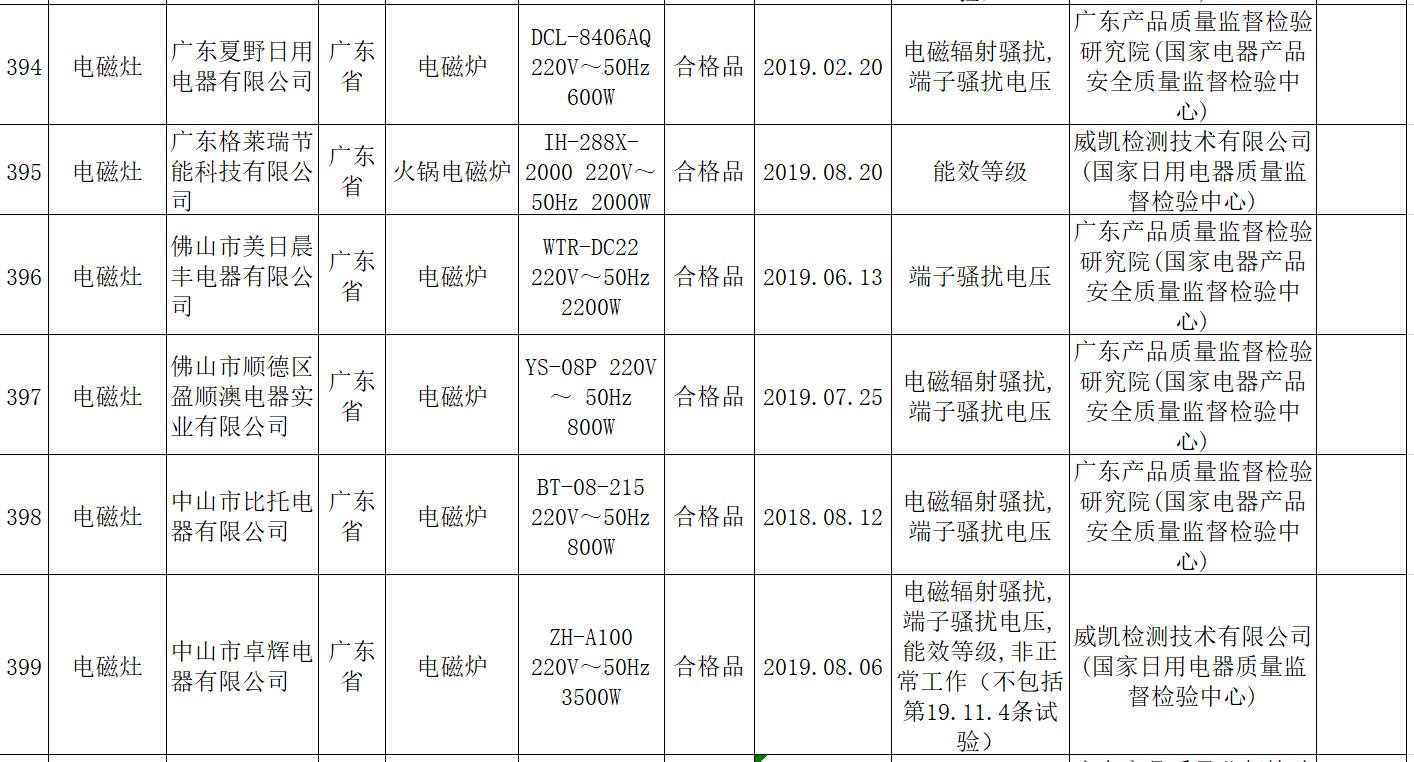 2018最新新普京送彩金|吴晖朱少辉率队巡视高考,今年梅州五华县有9303名学生参加高考